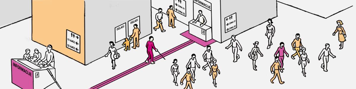 Upoštevanje dostopnosti za vse